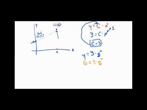 Exponential functions through two points