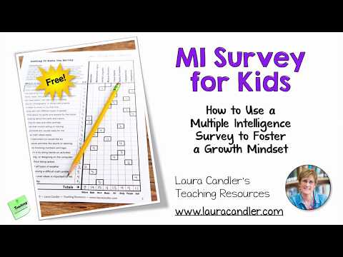How to Use a Multiple Intelligence Survey to Foster a Growth Mindset