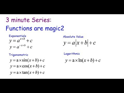 3 Minute Series: Functions2