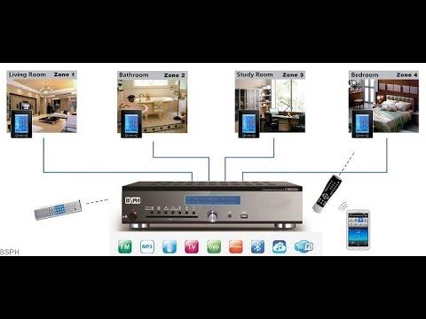 Multi zone Music System SH 808  Ipad WIFI app control