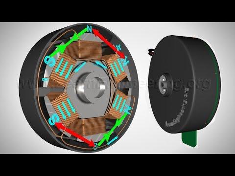 Brushless DC Motor, How it works ?