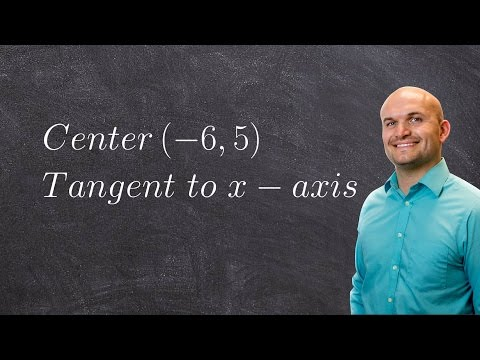 Writing an equation of circle tangent to the x axis given the center