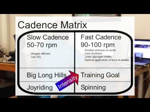 How To Scientifically Choose The Best Cadence