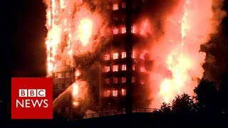 London fire: Huge blaze breaks out in west London flats - BBC News