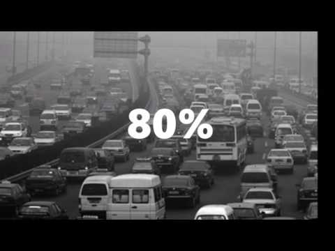 Air Pollution and CO2 Emissions