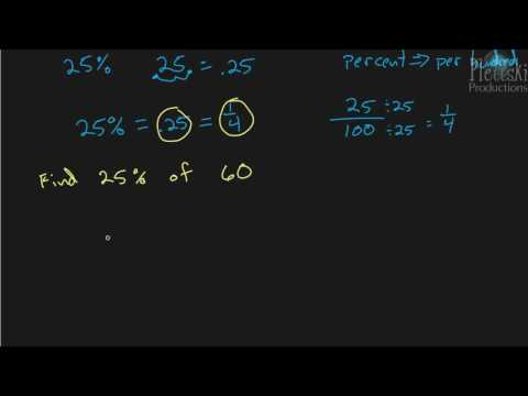 Finding a Percent of a Number (1)