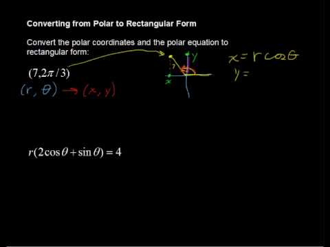 How to Convert from Polar to Rectangular Form - Algebra Tips