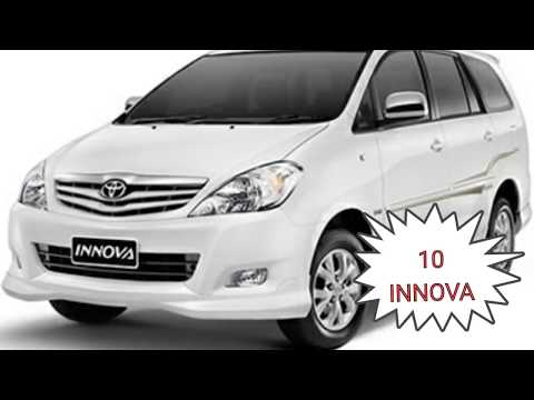 TOP 10 Cars with highest RESALE VALUE in INDIA( 2018)
