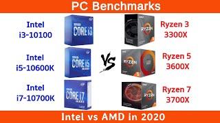 AMD vs Intel in 2020