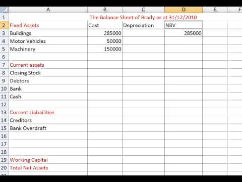 Doc720547 How to Make a Profit Loss Statement in Excel Budget – How Do I Make a Profit and Loss Statement