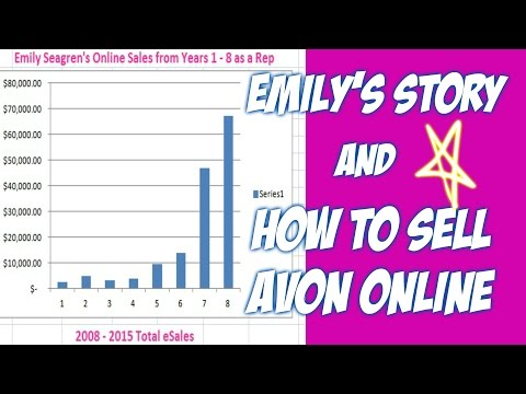 Sell Avon Online - How to Sell Avon Online