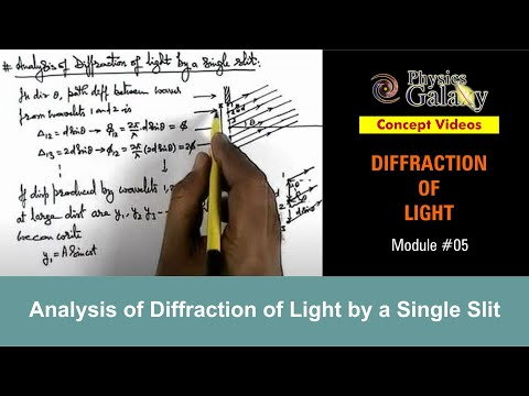 5. Physics | Diffraction of Light | Analysis of Diffraction by a Single Slit | by Ashish Arora