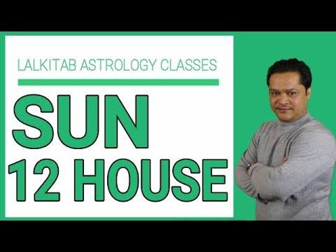 Surya 12th house#Surya 12wen ghar ka fal#Surya grahafal#Surya Prediction#Sun in 12th house