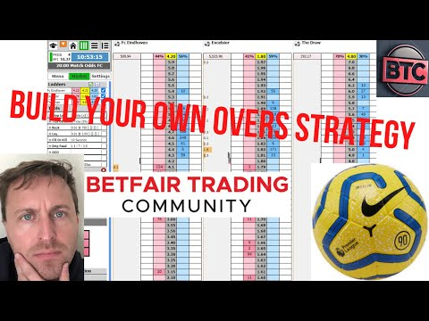 Betfair Trading Over 2.5 Goals Strategy Software