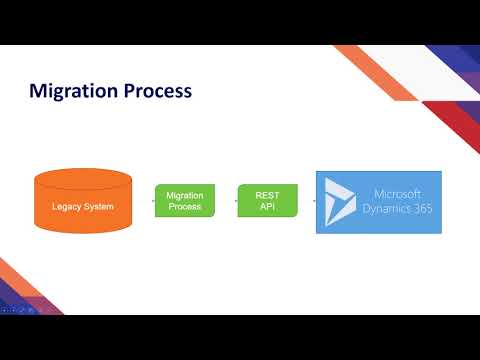 Common Data Integration Patterns - The Migration Pattern