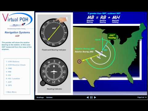 ADF Navigation