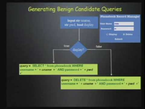 CERIAS Security: CANDID: Preventing SQL Injection Attacks using Dynamic Candidate Evaluations 2/4