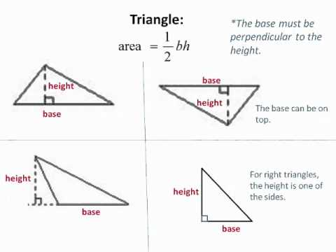 Algebra Man - Rectangles and Triangles