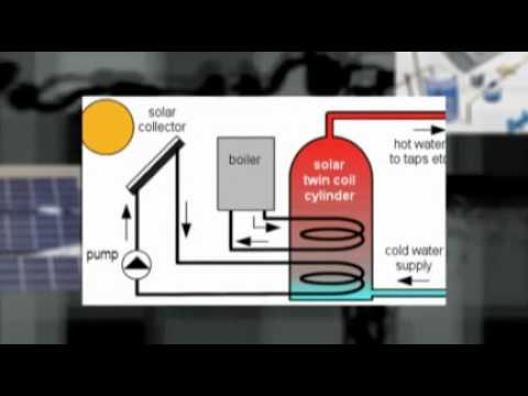 Solar equipment instalation. Solar power water heater. DIY solar energy panels. Solar kits