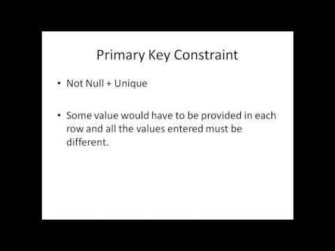 SQL Tutorial - 8: Constraints in SQL