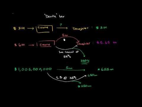 Basics of estate tax