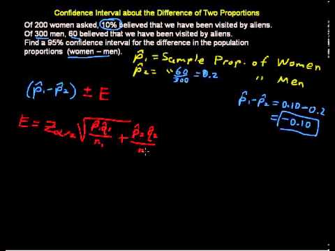 Confidence Interval About the Difference of Two Proportions - Statistics Help