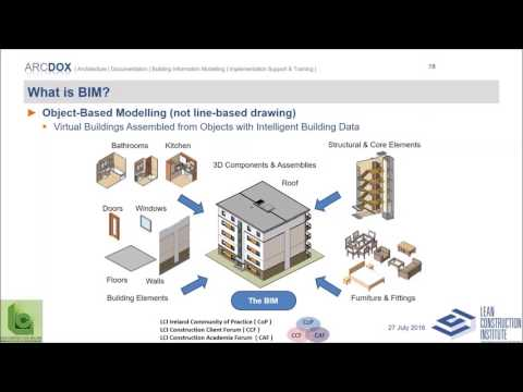 30-minute Introduction to BIM