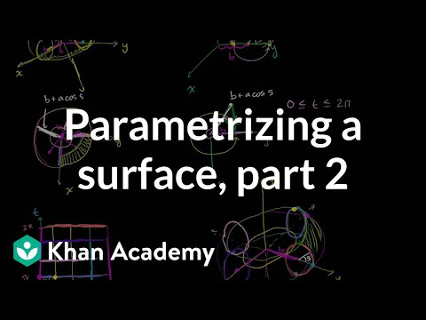 Determining a position vector-valued function for a parametrization of two parameters   Khan Academy