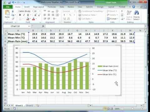 Graphs in Excel - secondary vertical axis.wmv