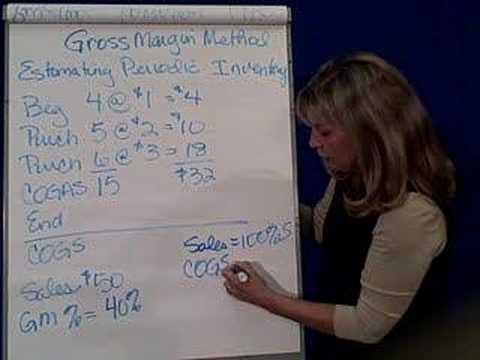 Inventories-7 Estimates Gross Margin Method