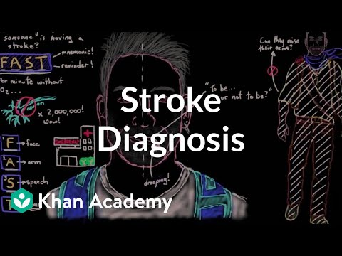 How do you know if someone is having a stroke: Think FAST! | NCLEX-RN | Khan Academy