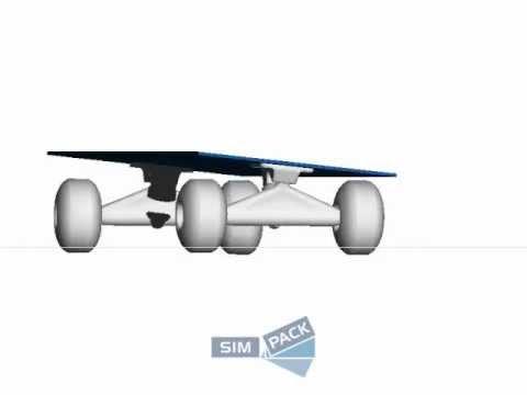 SPEED WOBBLE ANALYSIS OF A SKATEBOARD