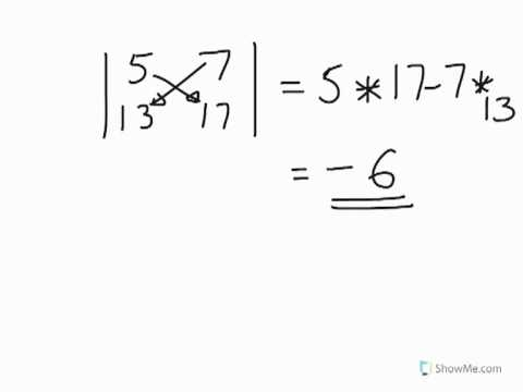 Cross Product of Two Vectors
