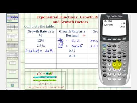Ex: Exponential Functions: Growth Rate and Growth Factor