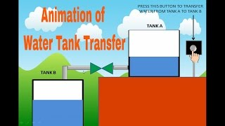 Add animation to PowerPoint: Moving Car Animation Part 2