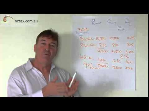 NZ Provisional Tax -