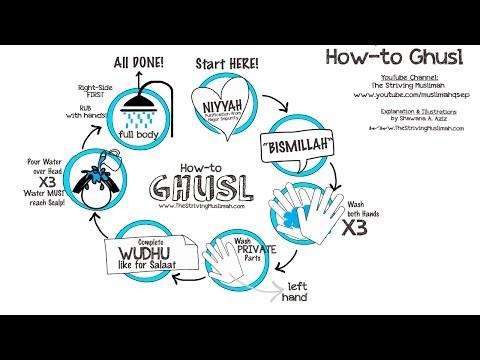 Ghusl Part1: (How to take Ghusl, Ritual bath in Islam) Sunnah Acts   Shawana A Aziz
