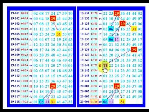 01/16[週四] 六合彩 (三中一)版路      #紅橘子六合彩
