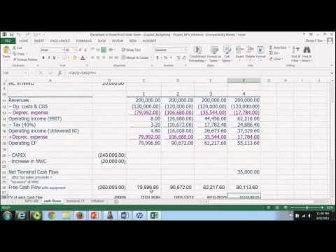 Capital Budgeting   Project NPV and Inflation