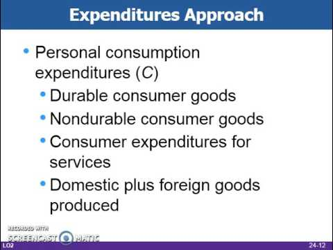 Ch. 24-Part 2: Expenditure Approach