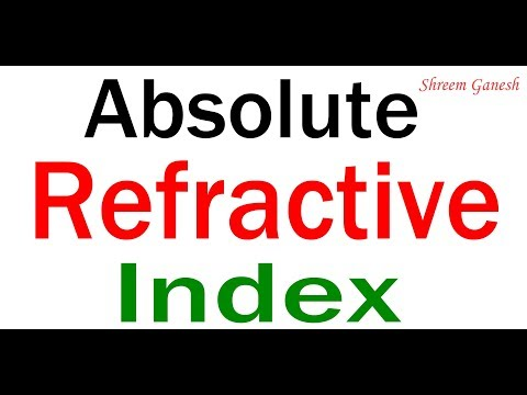 Absolute Refractive Index of a Medium.Light : Reflection and Refraction.