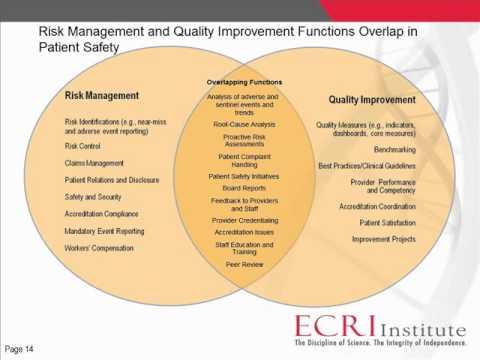 Webinar - Developing a Risk Management Plan