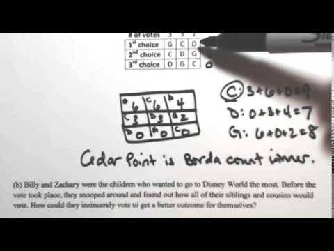 Borda Count Manipulation