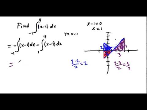 Find the Definite Integral of an Absolute Value Function Calculus