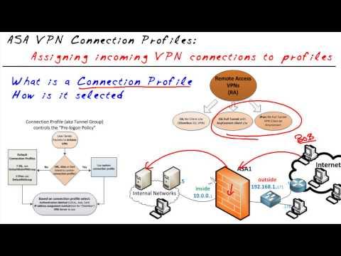 MicroNugget- ASA VPN Connection Profiles