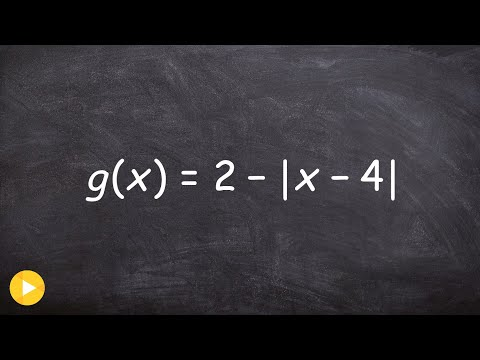 Find the critical values of an absolute value function