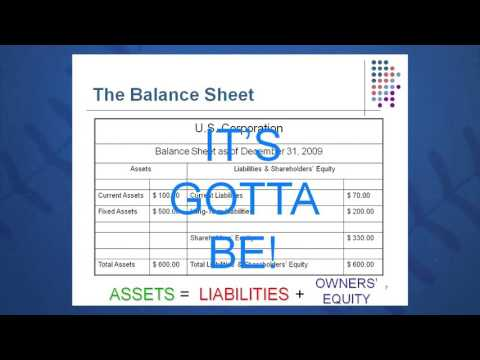 Session 02: Objective 1 - The Balance Sheet (2016)