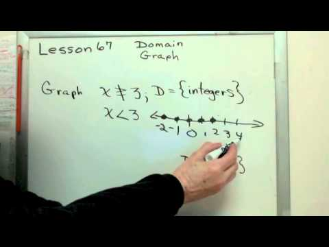 Lesson 67 Domain and Number Line Graphs
