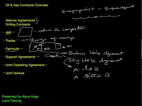 Oil & Gas Contracts   Combinations and Permutations