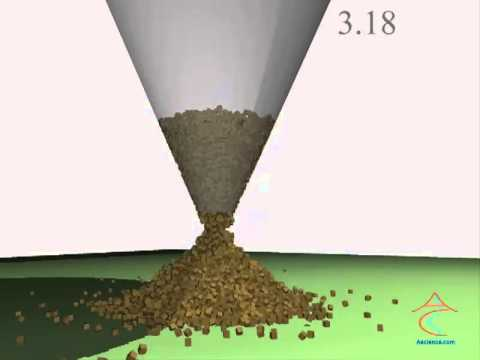 Sand flow rate and angle of repose experiment